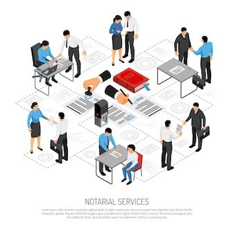 Composizione isometrica di servizi notarili con persone durante l'esecuzione di documenti su bianco