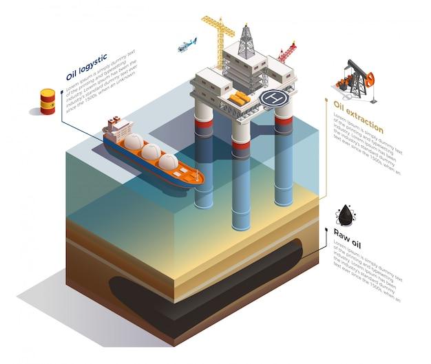 Composizione isometrica infografica di estrazione di depositi sottomarini di petrolio crudo con piattaforma di perforazione e autocisterna di trasporto