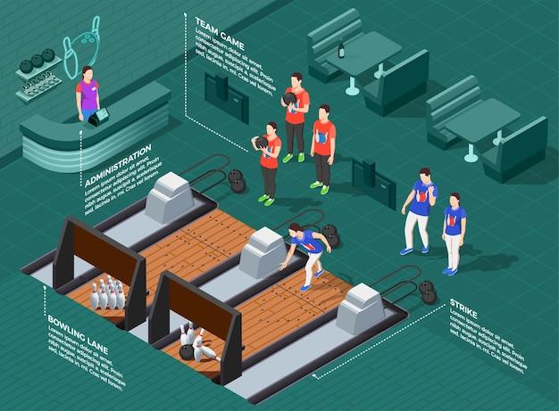 Composizione isometrica nella competizione di bowling con le squadre di giocatori elementi infographic dell'attrezzatura di gioco su verde