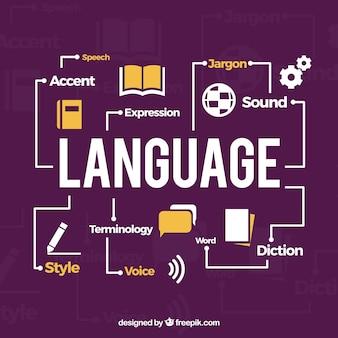 Composizione linguistica con design piatto