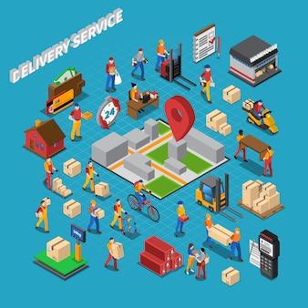 Composizione nel concetto di servizio di consegna