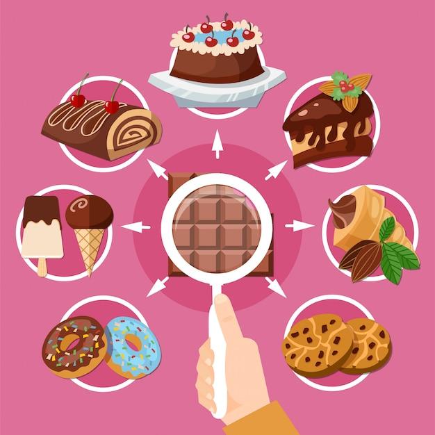 Composizione piatta scelta di prodotti al cioccolato