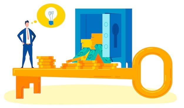 Comprendere il successo finanziario piatto