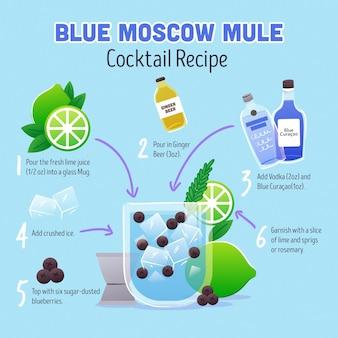 Concetto blu di ricetta del cocktail del mulo di mosca