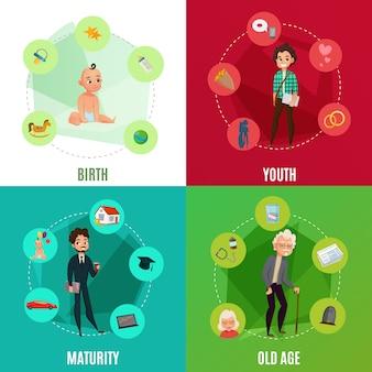 Concetto del ciclo di vita umano