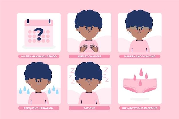 Concetto dell'illustrazione dei sintomi della gravidanza