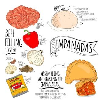 Concetto dell'illustrazione di ricetta di empanada