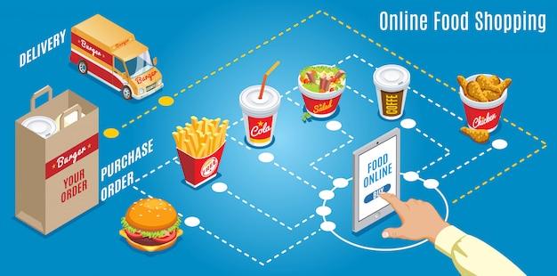 Concetto di acquisto online isometrico degli alimenti a rapida preparazione con ordine e consegna delle patate fritte dell'hamburger