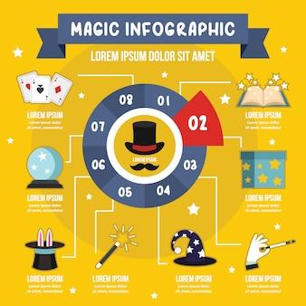 Concetto di banner infografica magica. illustrazione piana del concetto di manifesto di vettore infographic magico per il web