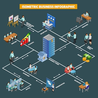 Concetto di business infografica