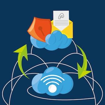 Concetto di cloud computing, file e messaggi