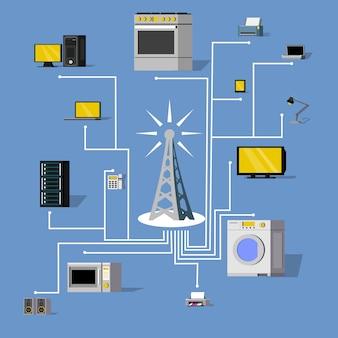 Concetto di connessione wireless