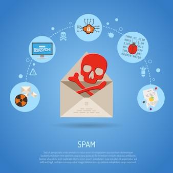 Concetto di crimine informatico con e-mail spam