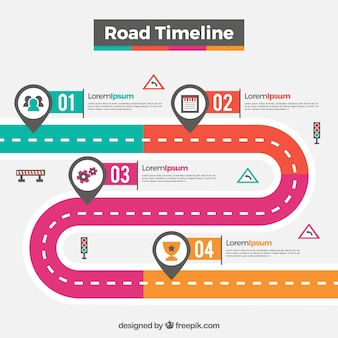 Concetto di cronologia con la strada