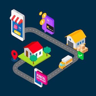 Concetto di e-commerce isometrico
