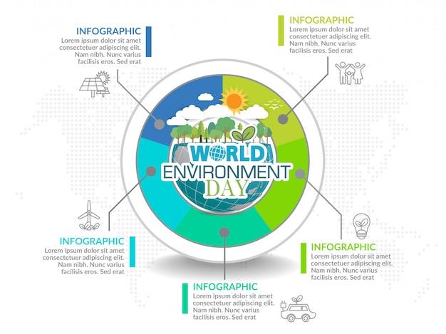 Concetto di ecologia con città verde. concetto di ambiente mondiale.