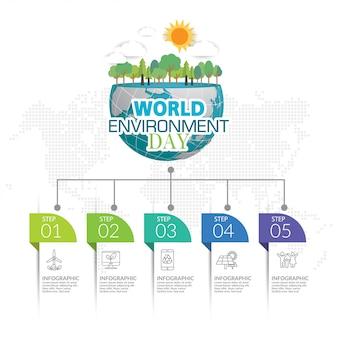 Concetto di ecologia con la città verde. concetto di ambiente mondiale.