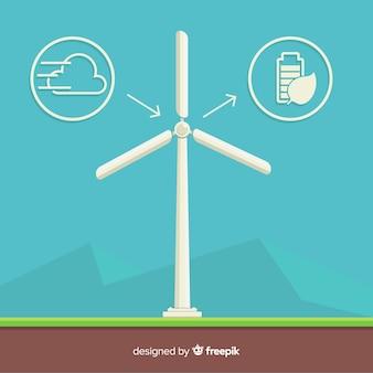 Concetto di ecologia con mulino a vento. energia pulita e rinnovabile