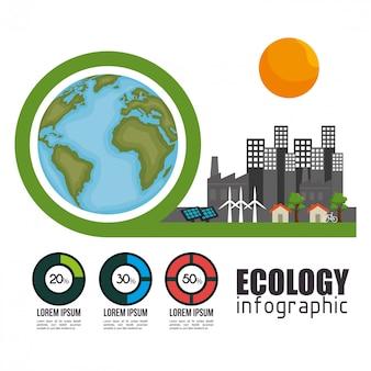 Concetto di ecologia