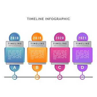 Concetto di evoluzione infografica timeline