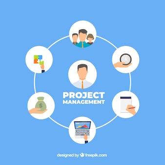 Concetto di gestione del progetto piatto