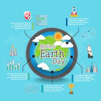 Concetto di giorno di madre terra con globo e verde