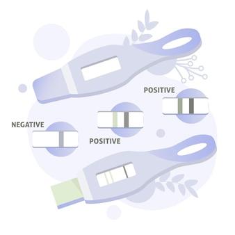 Concetto di illustrazione del test di gravidanza