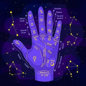Concetto di illustrazione mistica palmistry
