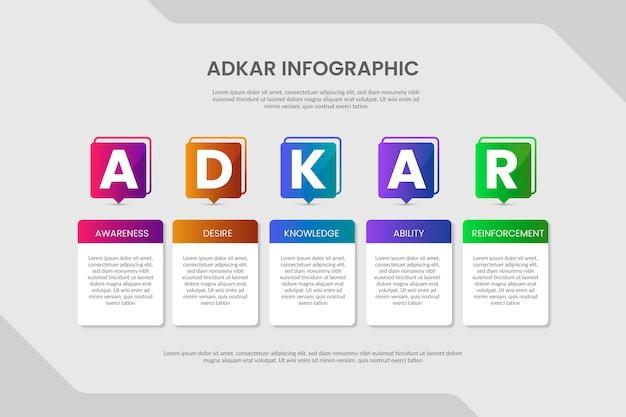 Concetto di infografica adkar