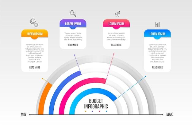 Concetto di infografica budget