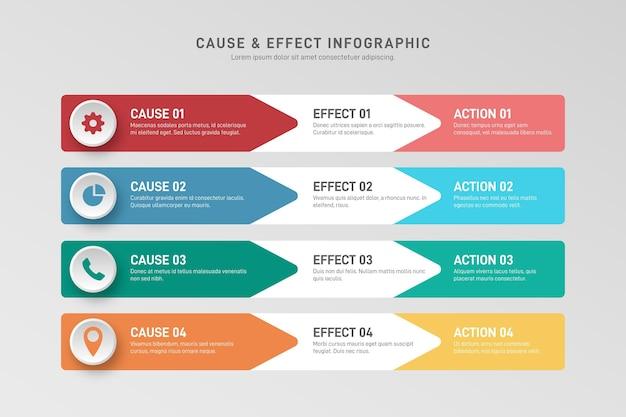 Concetto di infografica causa ed effetto