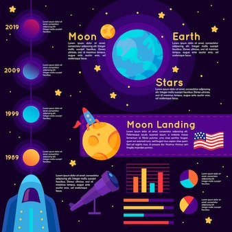 Concetto di infografica dell'universo