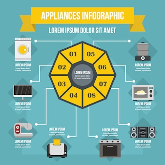 Concetto di infografica di apparecchi, stile piano