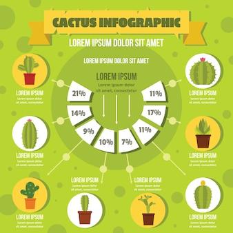 Concetto di infografica di cactus, stile piatto