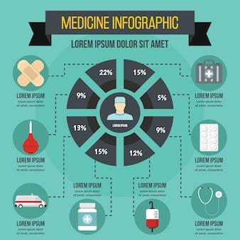 Concetto di infografica di medicina, stile piano