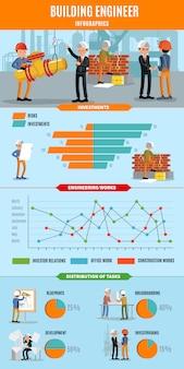 Concetto di infografica di persone di costruzione