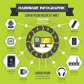 Concetto di infografica hardware, stile piano