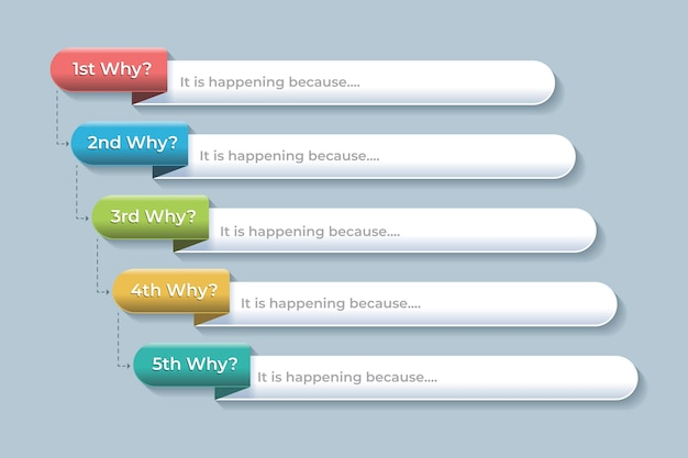 Concetto di infografica in cinque modi