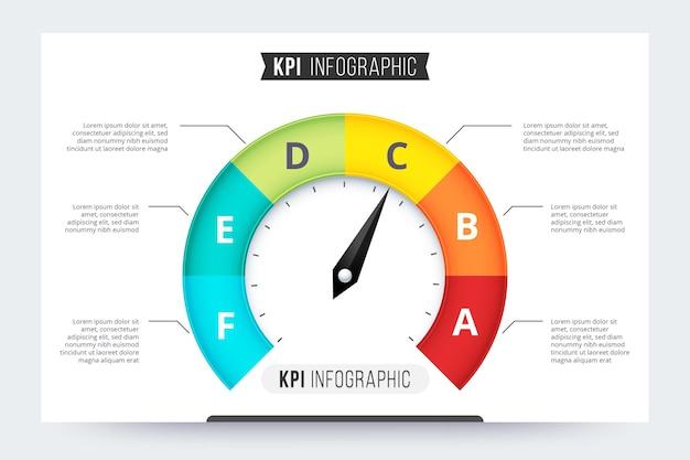 Concetto di infografica kpi