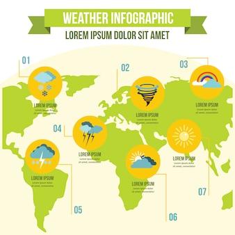 Concetto di infografica meteo, stile piano