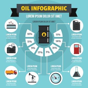 Concetto di infografica olio, stile piatto