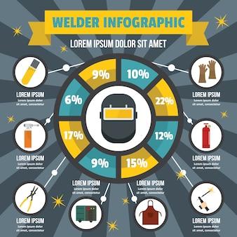 Concetto di infografica saldatore, stile piatto