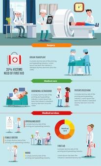 Concetto di infografica sanitaria