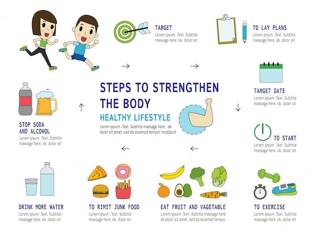 Concetto di infografica sano