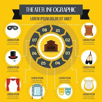 Concetto di infografica teatrale