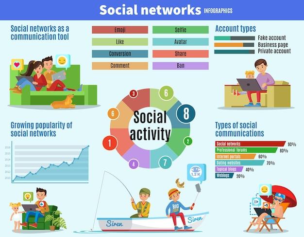 Concetto di infografica tecnologia internet con attività