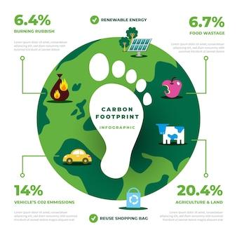 Concetto di infographics di impronta piatta