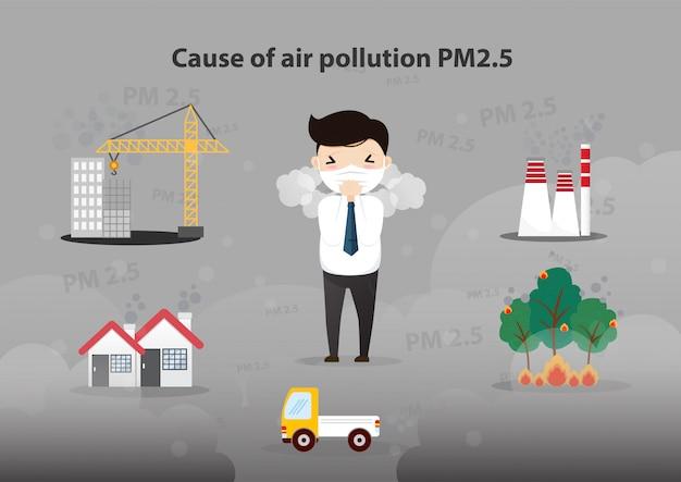 Concetto di inquinamento atmosferico pm2.5.