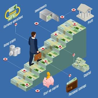 Concetto di investimento isometrico con uomo d'affari che cammina su scale di denaro e diversi passaggi per il raggiungimento del profitto