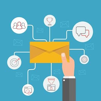 Concetto di messaggio di posta elettronica